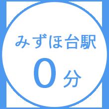 みずほ台駅0分